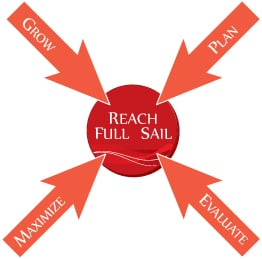 Reach Full Sail