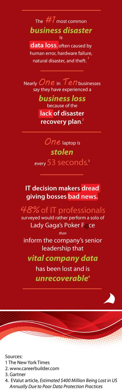 IT Loss Infograph