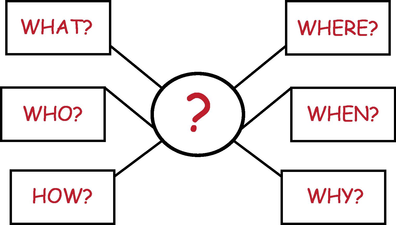 Business Process Evaluation