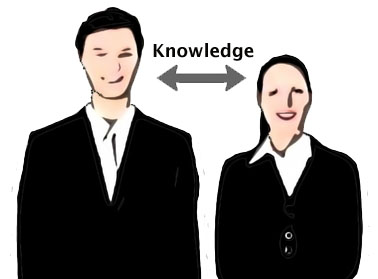 Knowledge Sharing Graphic