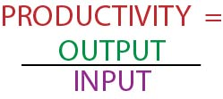 PRODUCTIVITY ARTICLE2