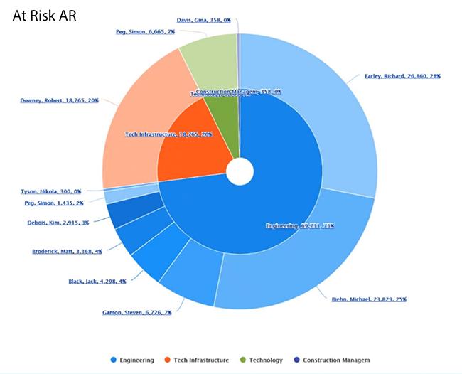 Entrinsik Informer At Risk AR