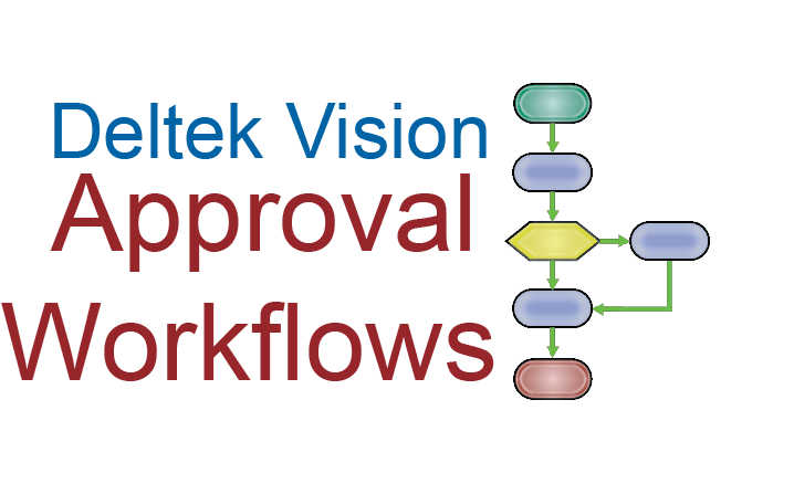 Vision Approval Workflows